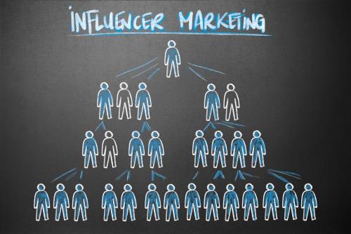 Management - Influencer Marketing