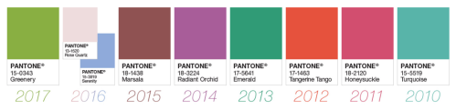 Colors of the year 2010-2017